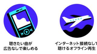 Music Unlimited(ミュージックアンリミテッド)